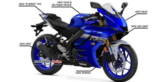All New Yamaha YZF-R3 จะมีอะไรเด็ดๆ เตรียมไว้สู้กับคู่แข่งบ้าง?!!!